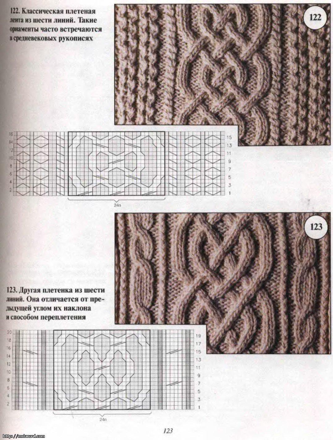 схема вязания на спицах плетенки со жгутом