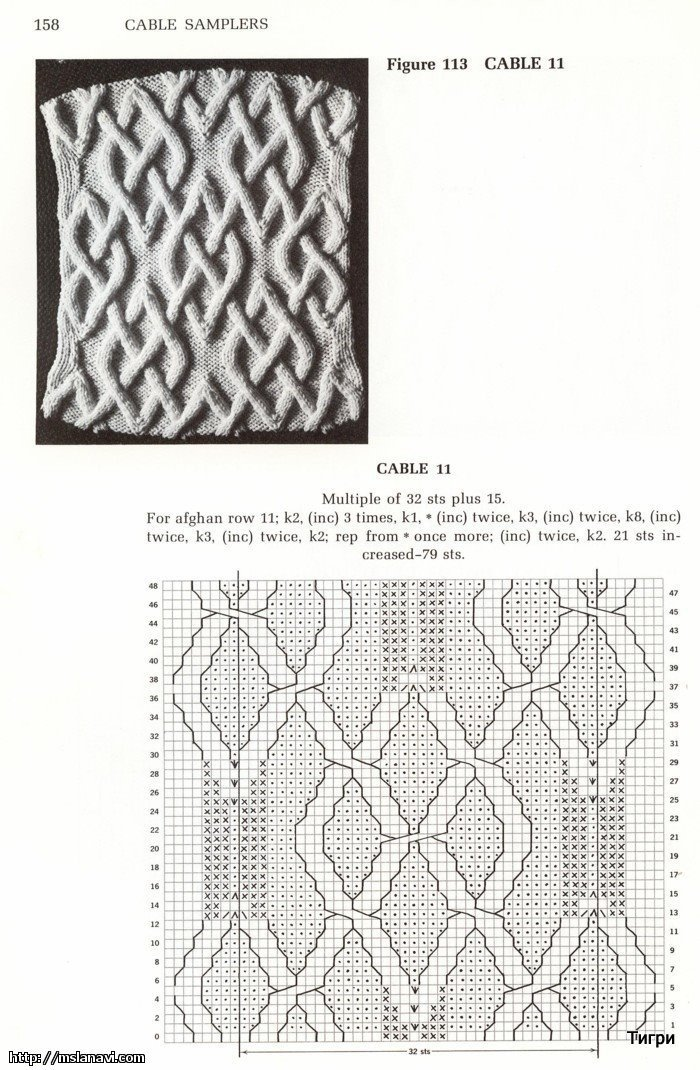 Размеры годовалого ребенка для вязания