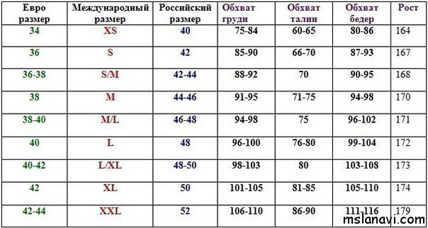 таблица размеров с мерками