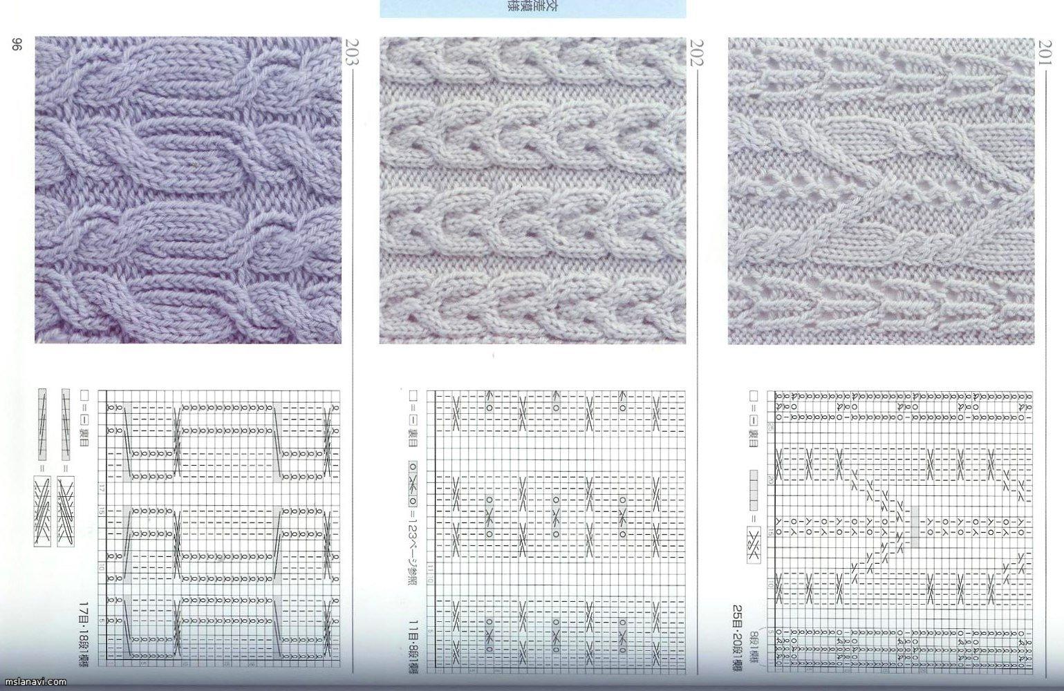 схемы бесплатно вязания спицами аранов