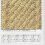 вязание на спицах араны