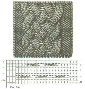 Схемы кельтских косичек