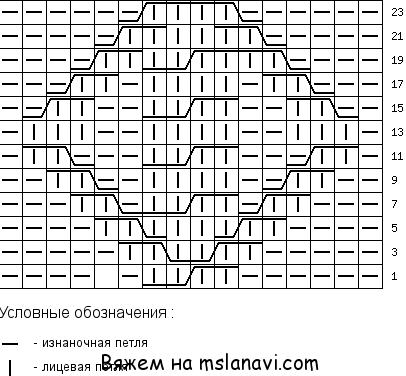 """Схема № 3 """"Араны"""" для"""