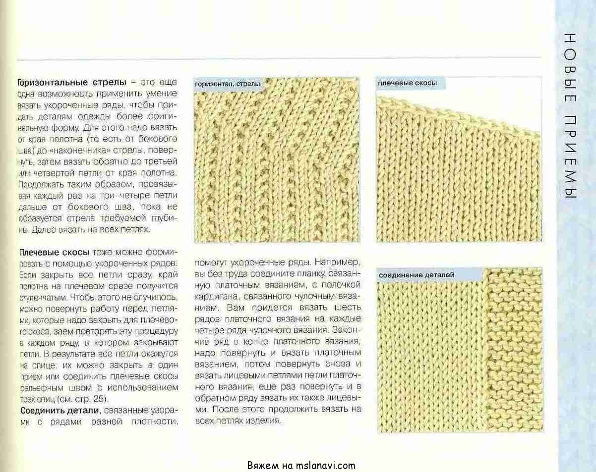 Вязание спицами инверсия