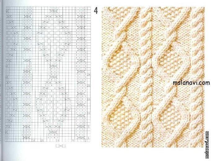 вязаный пуловер схемы 3