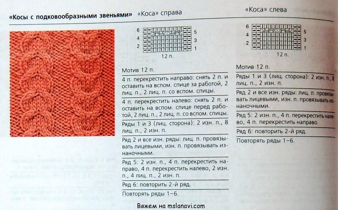 Жгут фасонный описание и схема