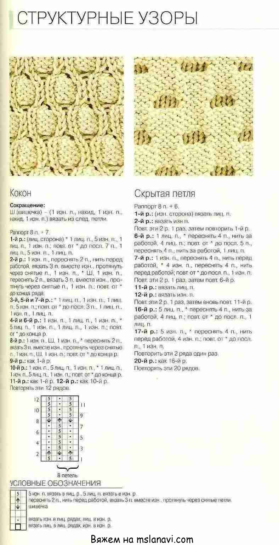 Схемы салфеток крючком филейные узоры схемы