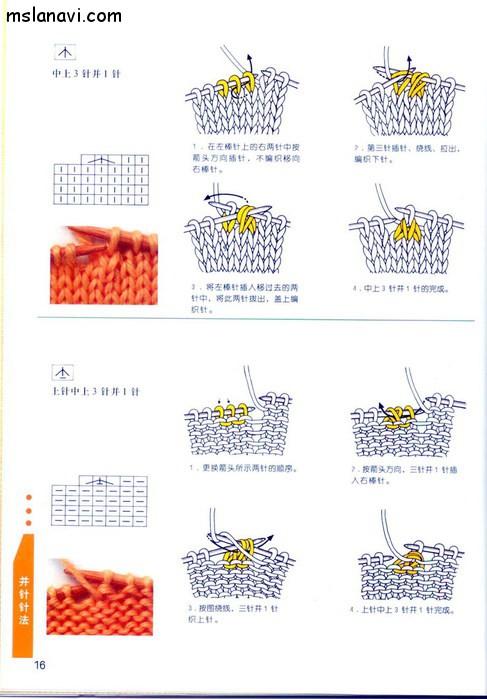 схемы вязания из японских