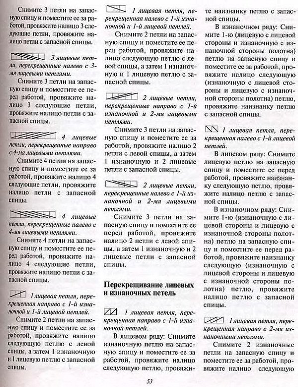 Обозначения в вязании аранов