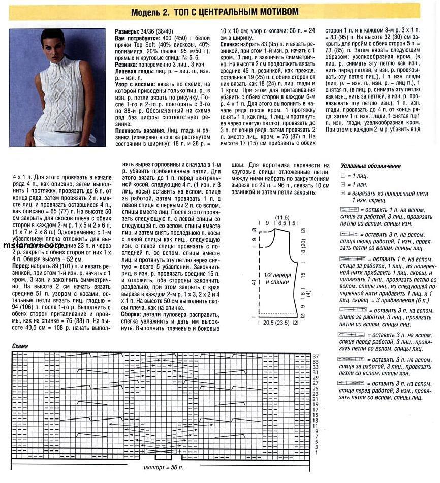 Пересчитать схему спицами