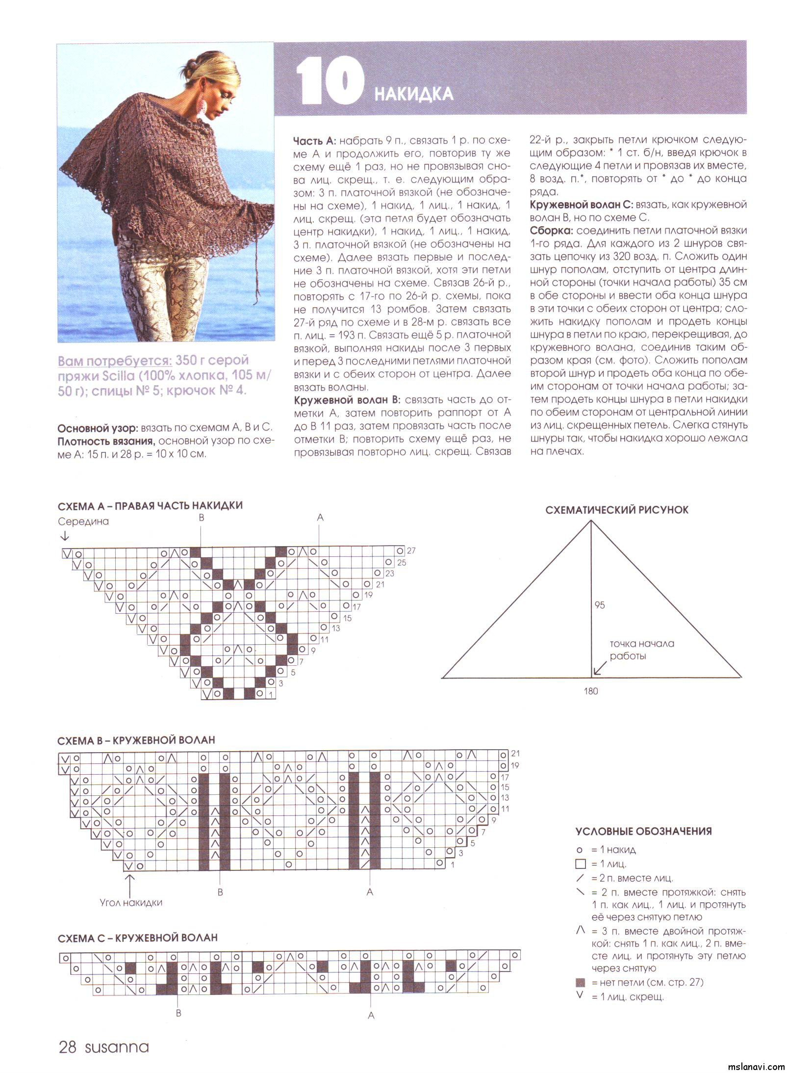 Вязание накидки на спицах и крючком 867