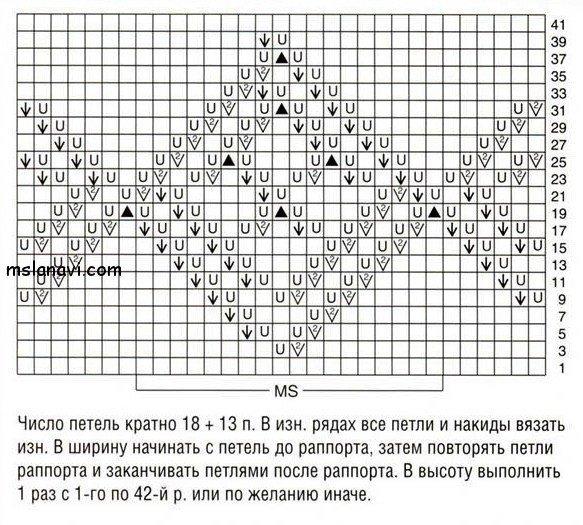 Схема узора ромбы елочка сетка спицами