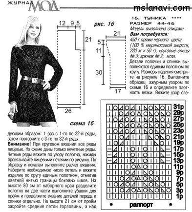 ажурное платье спицами описание