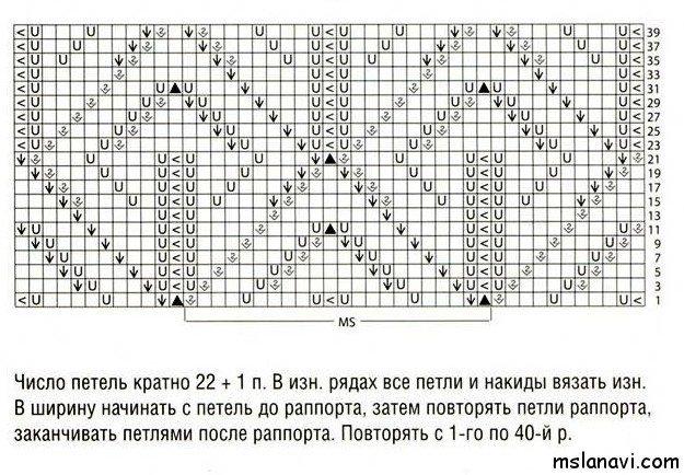 Узора спицами — схема для