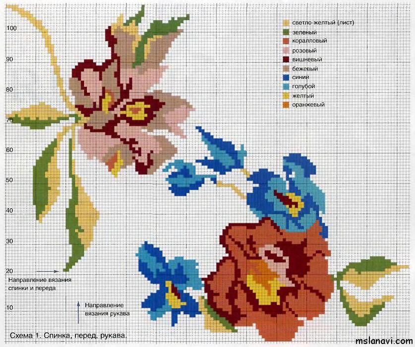 Вышивка цветов на вязаных изделиях схемы