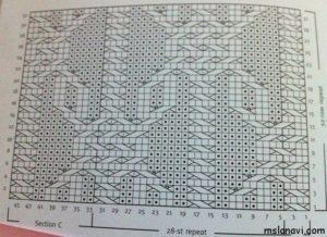 рельефный узор спицами со схемой
