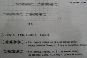 Повязка спицами со схемой для вязания