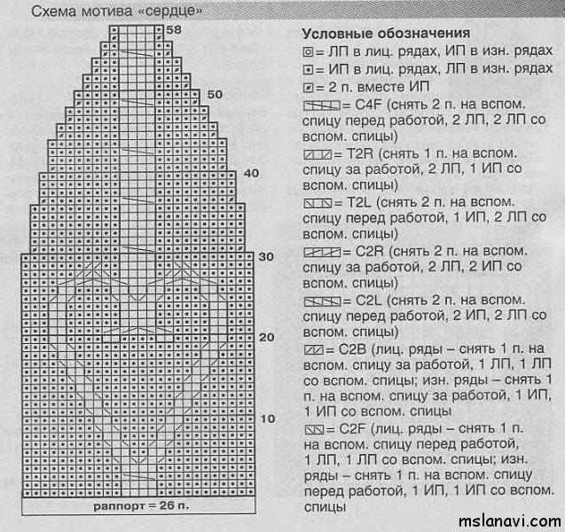 схема узора «сердечко»:
