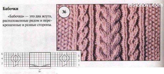 Вязание жгутов коса