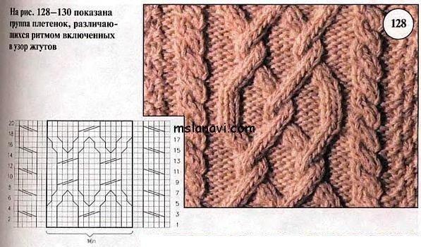 Узоры для вязания квадратами