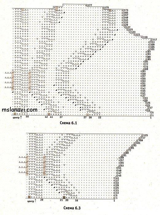 Вязание от оскара де ла рента схемы 73