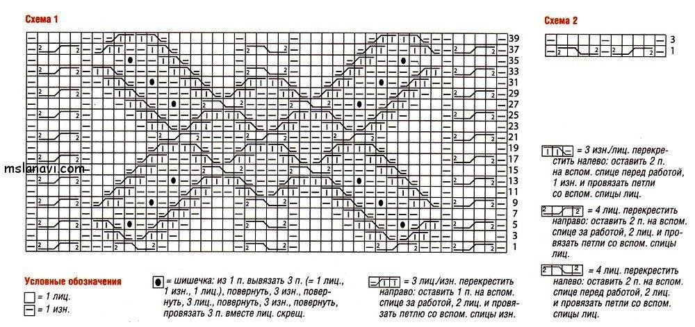 узор спицами схема 68