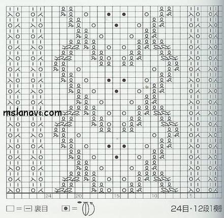 ажурный узор спицами схема 81