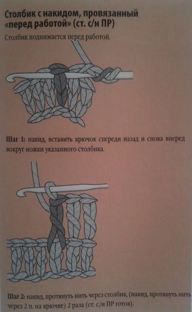 вязаные повязки крючком