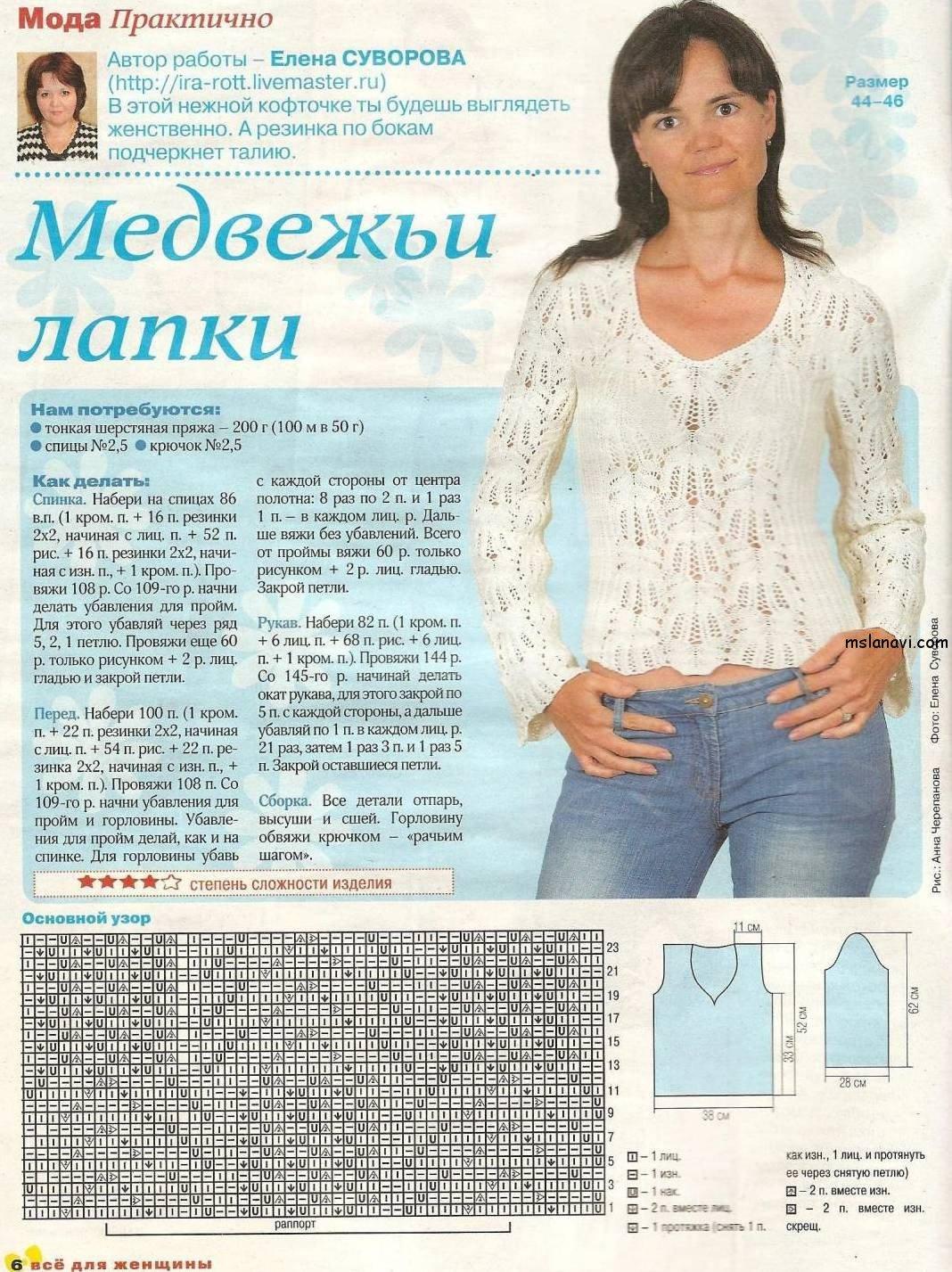 Модные модели и узоры по вязанию 12