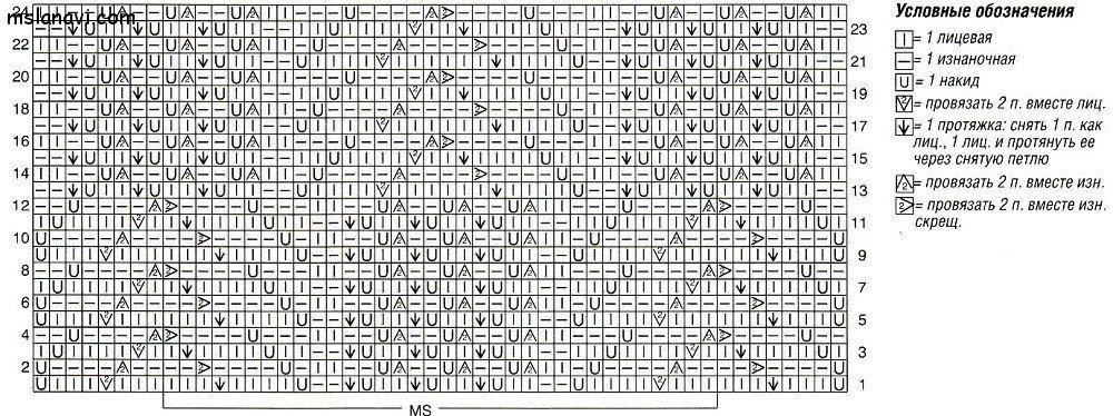 Схема узора листик на спицах