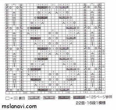 вязание спицами ажурные узоры схемы 100