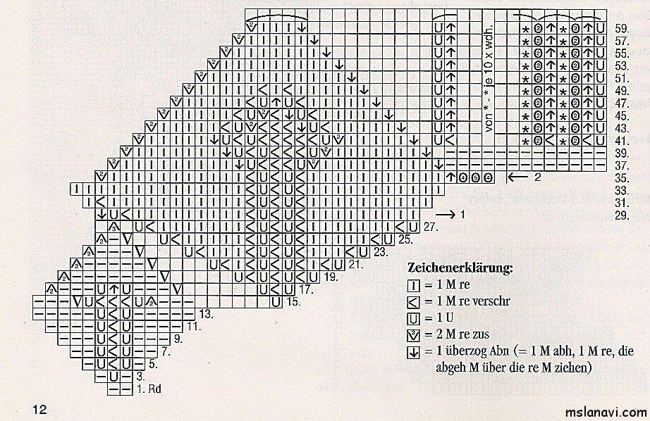 вязаные салфетки спицами схемы