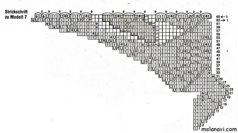 салфетки спицами схемы