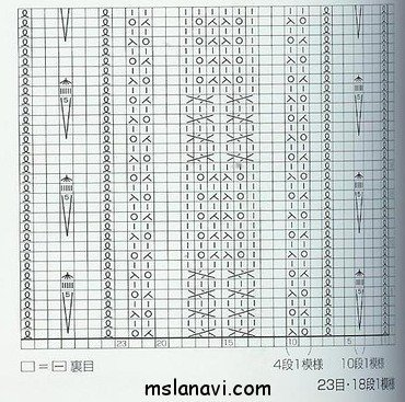 ажурный узор спицами схема 103