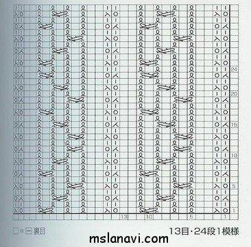 ажурный узор спицами схема 104