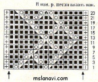 узор спицами №113