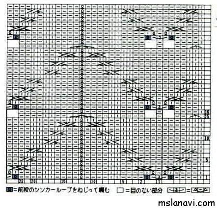 Рельефный узор спицами №86