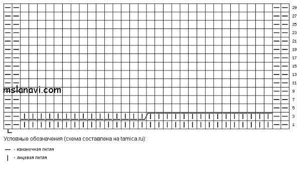 Схема на кардиган лало