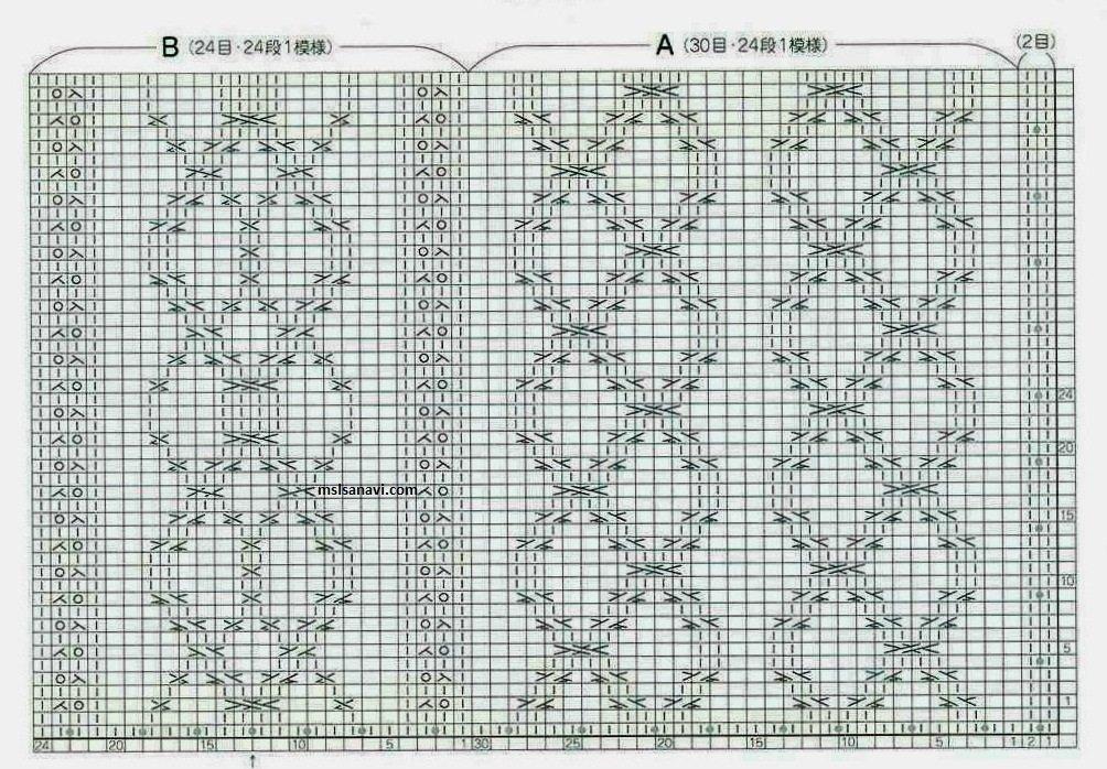 Вязание аранами схемы