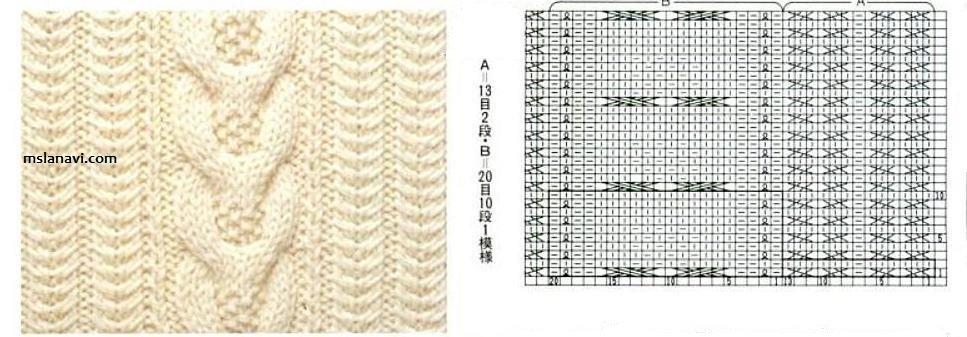 Схема детского свитера спицами