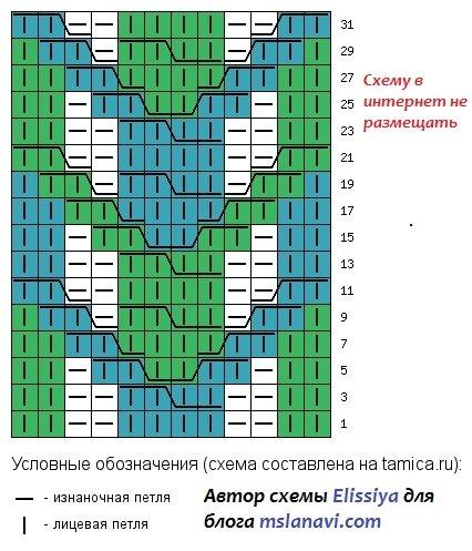 схема вязания спицами летней кофточки для женщин
