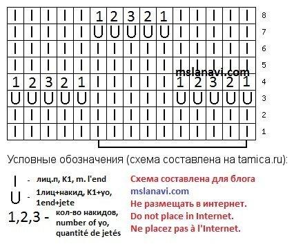 """Схема - ажурный узор """"Морская пена"""""""