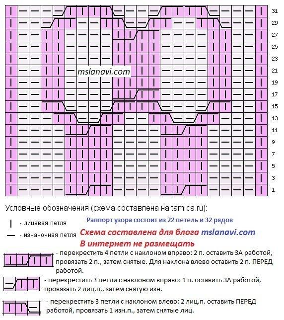 вязаные модели спицами схемы вязания