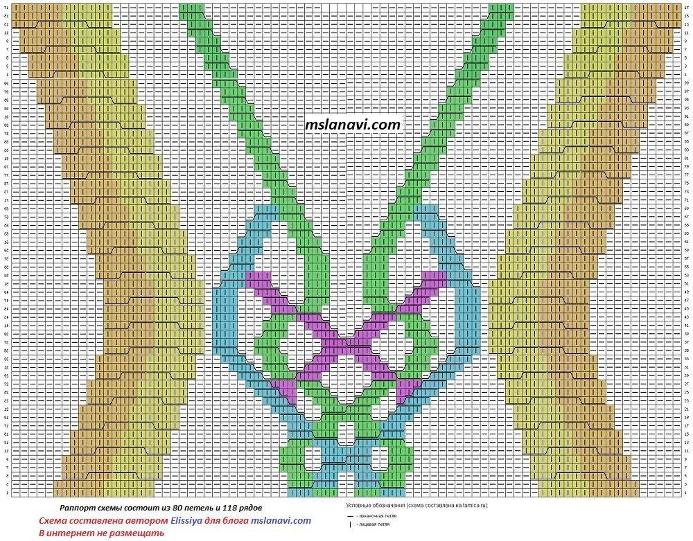 Вязаный свитер Схема для полочки