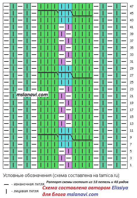 Летняя кофточка спицами от BELSTAFF - Схема вязания 1