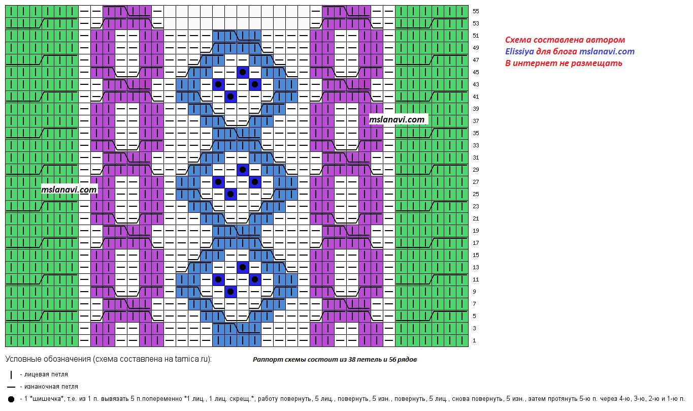 Создание схем вязания 6