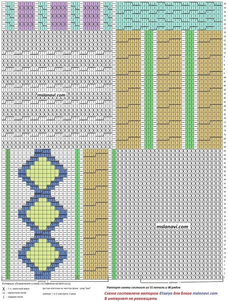 Вязаный жилет на запах от Ralph Lauren - схема для вязания