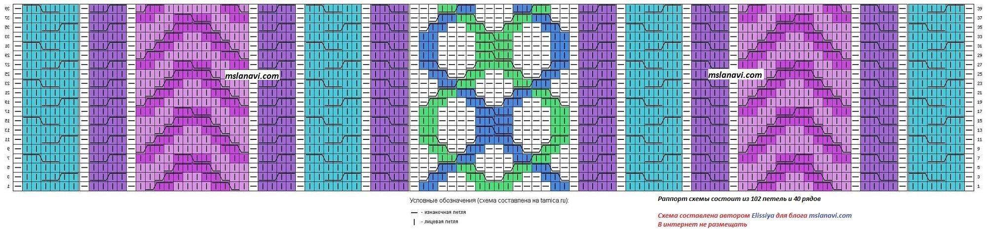Вязаная туника-свитер от RALPH LAUREN - схемы для вязания
