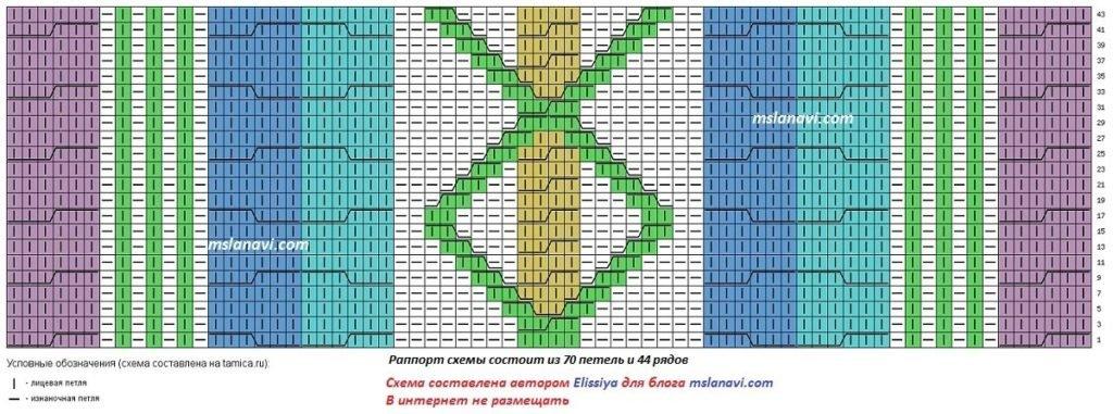 Вязаный свитер оверзайз - Схема для вязания