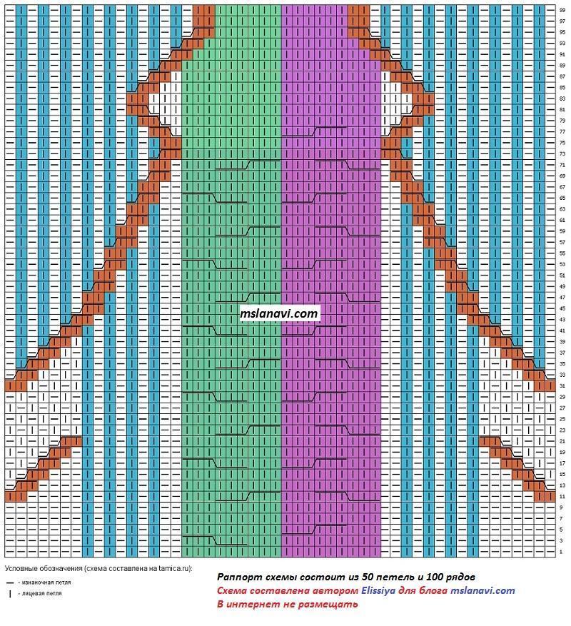 Вязаный свитер спицами от MAJE спинка